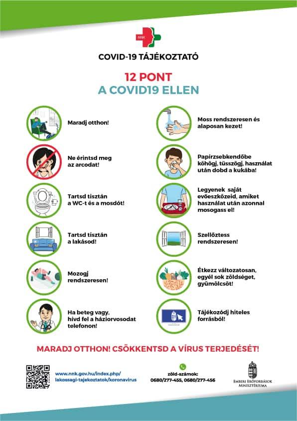 Koronavírus információk